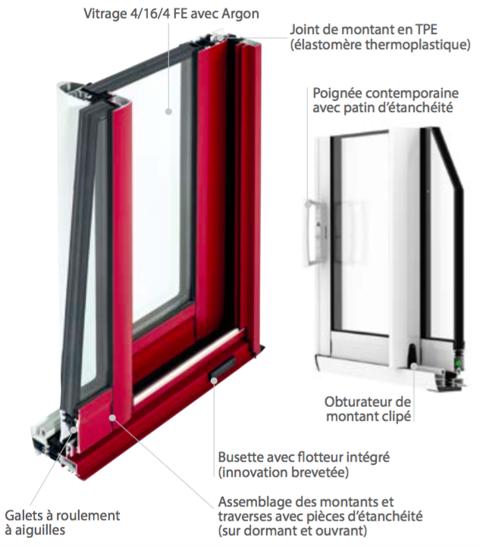 Détails techniques de la gamme de baies vitrées STARALU PREMIUM