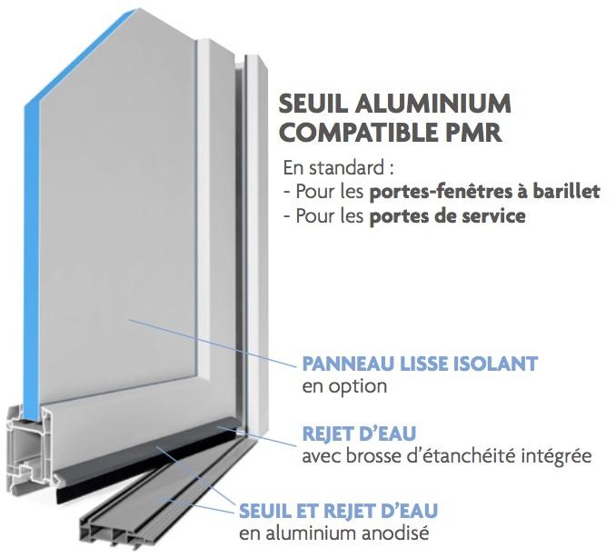 Porte de service pvc sur mesure gamme softline pose en for Porte de service aluminium