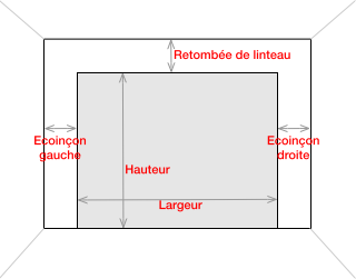 Porte de garage sectionnelle lat rale sur mesure - Dimension porte de garage sectionnelle ...