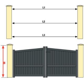 Détail de prise de côtes pour un portail sur mesure