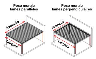 Aide à la prise de dimension d'une pergola bioclimatique