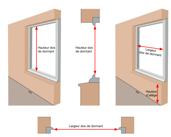 Prendre les dimensions de sa fen tre for Pose d une fenetre pvc en renovation